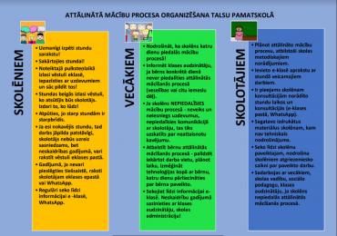 Attālināta mācību procesa organizēšana Talsu pamatskolā